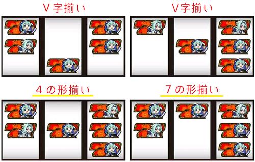 せんこれ4 徳川家康 7揃い