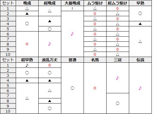 G1優駿クラブ2 ダービークラブ ATシナリオ