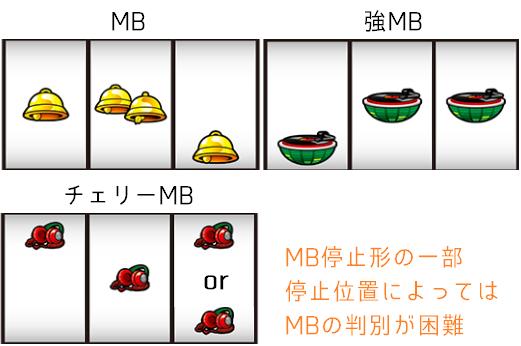 SHAKE3│小役停止形│MB(ミドルボーナス)