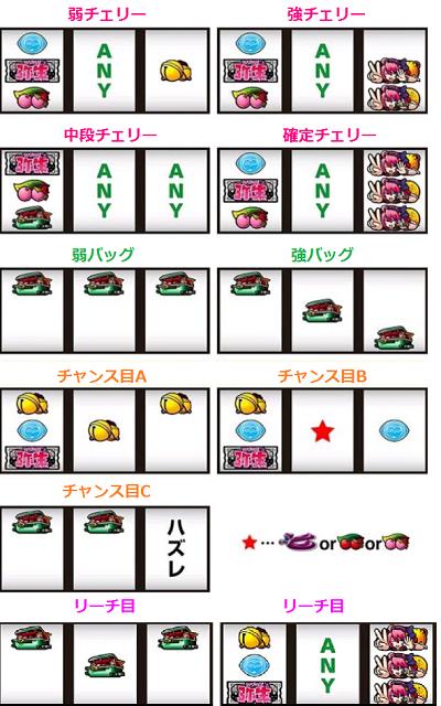 アナザーハナビ弥生ちゃん 小役停止型