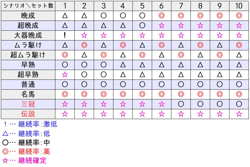 G1優駿倶楽部(ダービークラブ)│ARTシナリオ