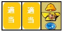 クレアボーナス最速入賞1-3
