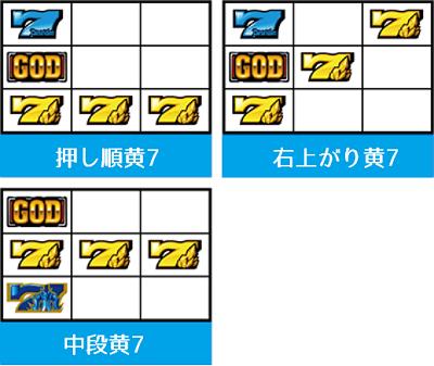 アナザーゴッドポセイドン-海皇の参戦-│小役停止形│黄7