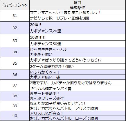 ミッションリスト31-40