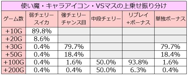 madomagi2-quest1