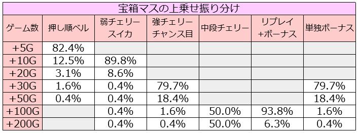 madomagi2-quest2