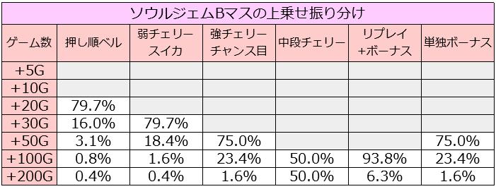 madomagi2-quest4