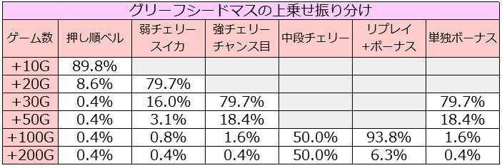 madomagi2-quest7