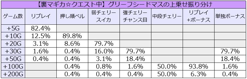 madomagi2-quest8